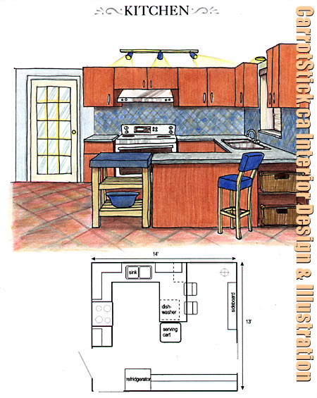 Kitchens by design nova build for Interior designs kitchen sketches